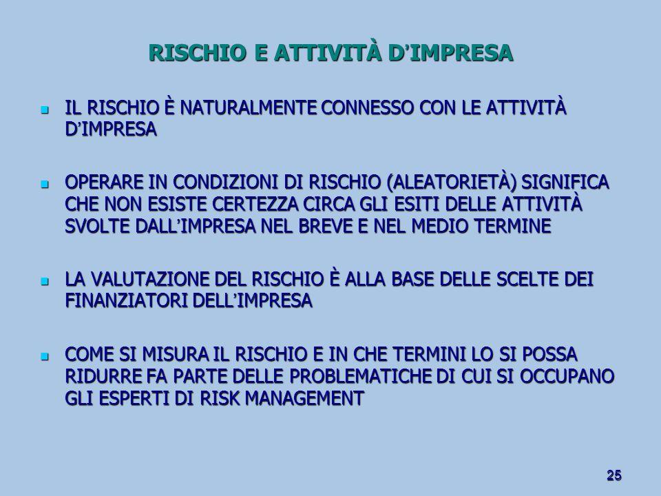 RISCHIO E ATTIVITÀ D'IMPRESA