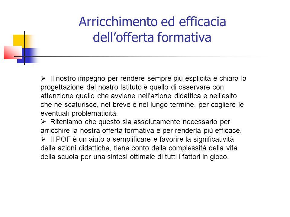 Arricchimento ed efficacia dell'offerta formativa