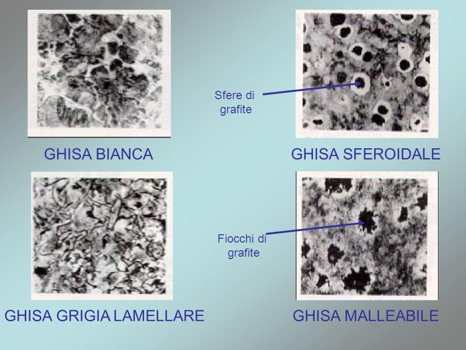 GHISA GRIGIA LAMELLARE