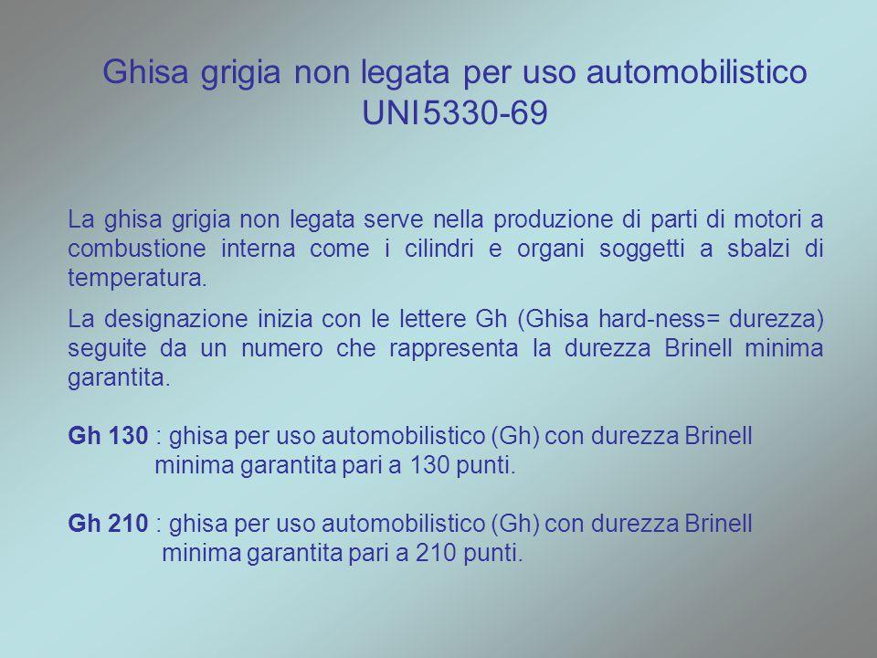 Ghisa grigia non legata per uso automobilistico