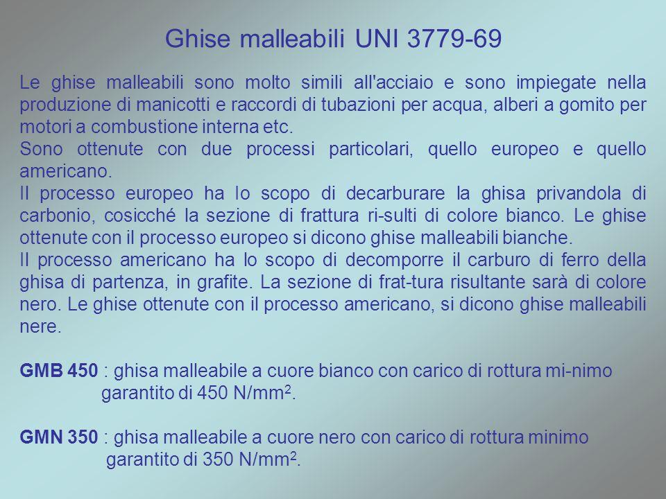 Ghise malleabili UNI 3779-69