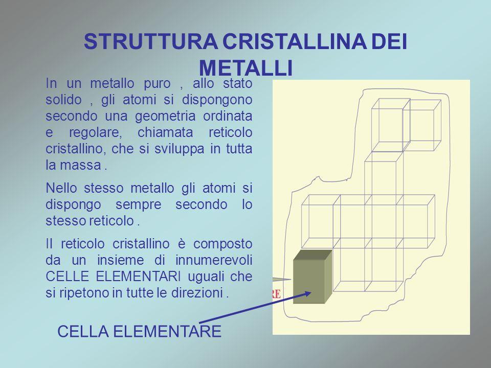 STRUTTURA CRISTALLINA DEI METALLI