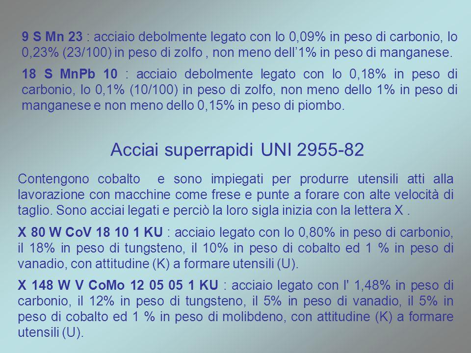 Acciai superrapidi UNI 2955-82