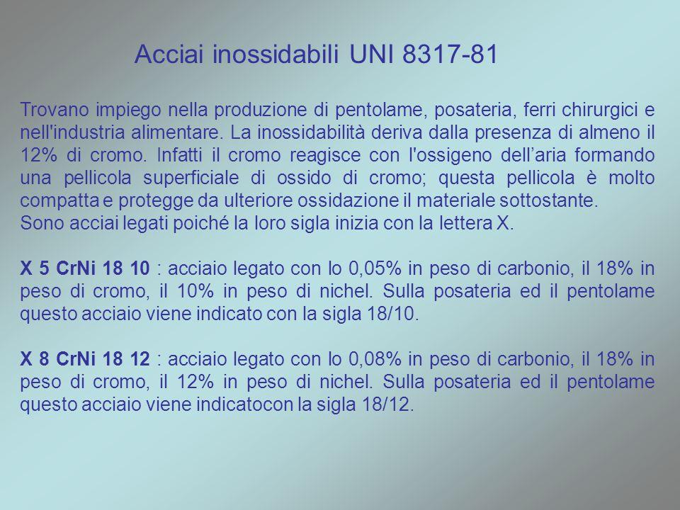 Acciai inossidabili UNI 8317-81