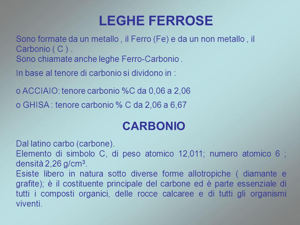 LEGHE FERROSE CARBONIO