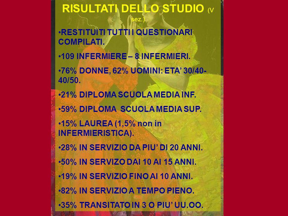 RISULTATI DELLO STUDIO (V sez.)