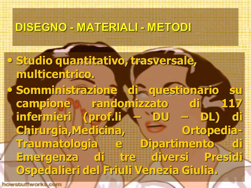 DISEGNO - MATERIALI - METODI