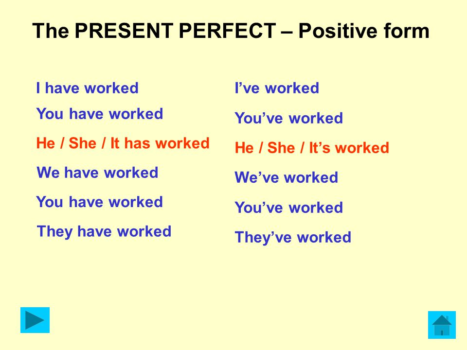 The PRESENT PERFECT – Positive form