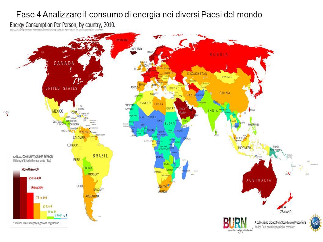 Fase 4 Analizzare il consumo di energia nei diversi Paesi del mondo