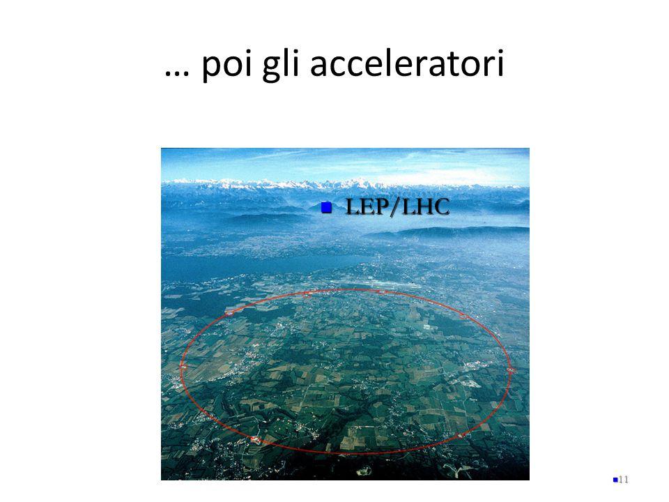 … poi gli acceleratori LEP/LHC