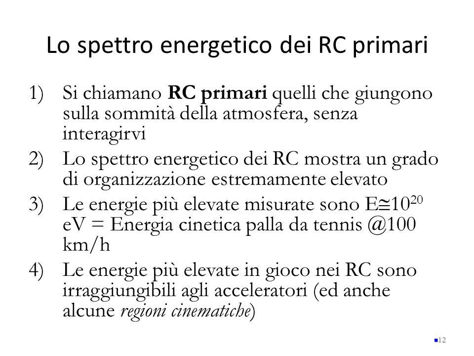 Lo spettro energetico dei RC primari