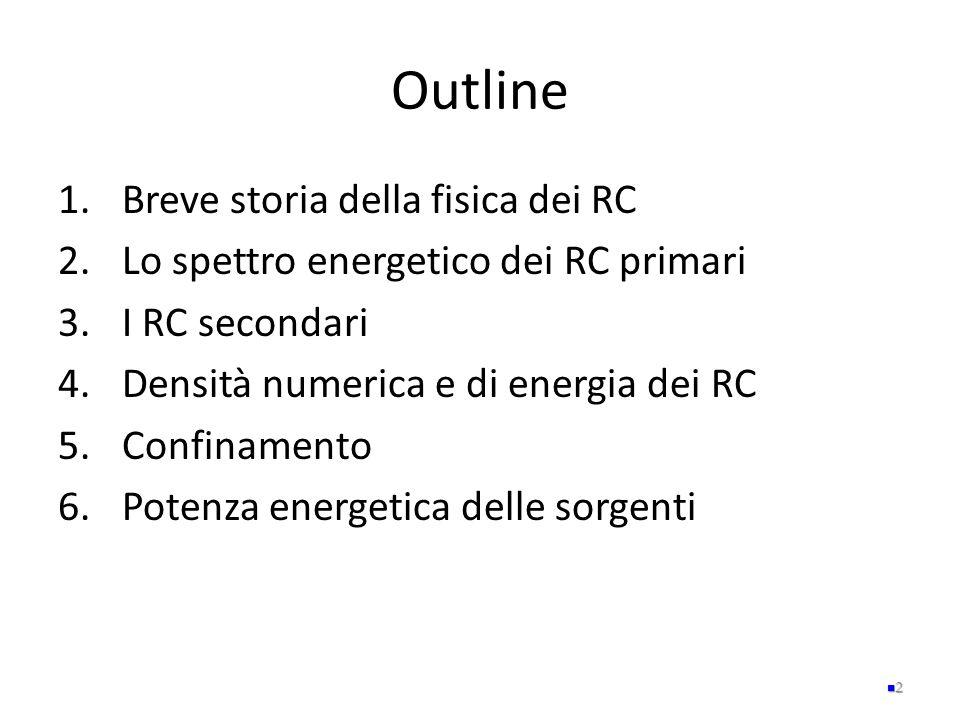 Outline Breve storia della fisica dei RC