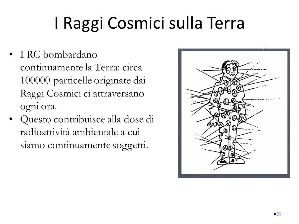 I Raggi Cosmici sulla Terra