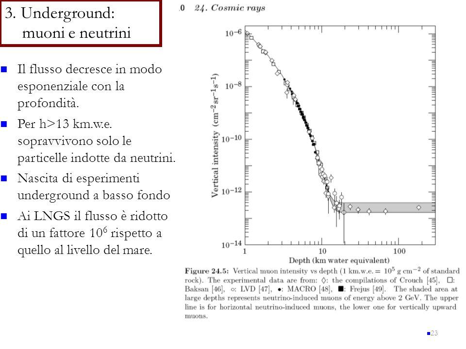 3. Underground: muoni e neutrini