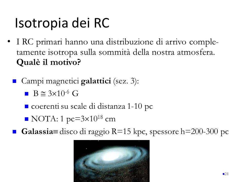 Isotropia dei RC I RC primari hanno una distribuzione di arrivo comple-tamente isotropa sulla sommità della nostra atmosfera. Qualè il motivo