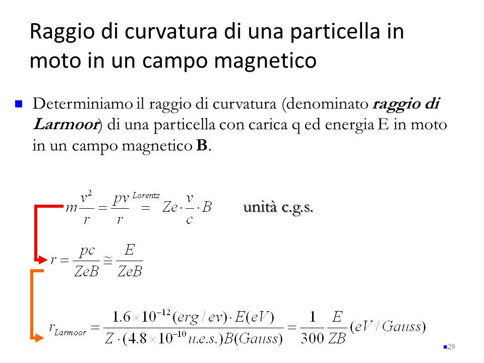 Raggio di curvatura di una particella in moto in un campo magnetico