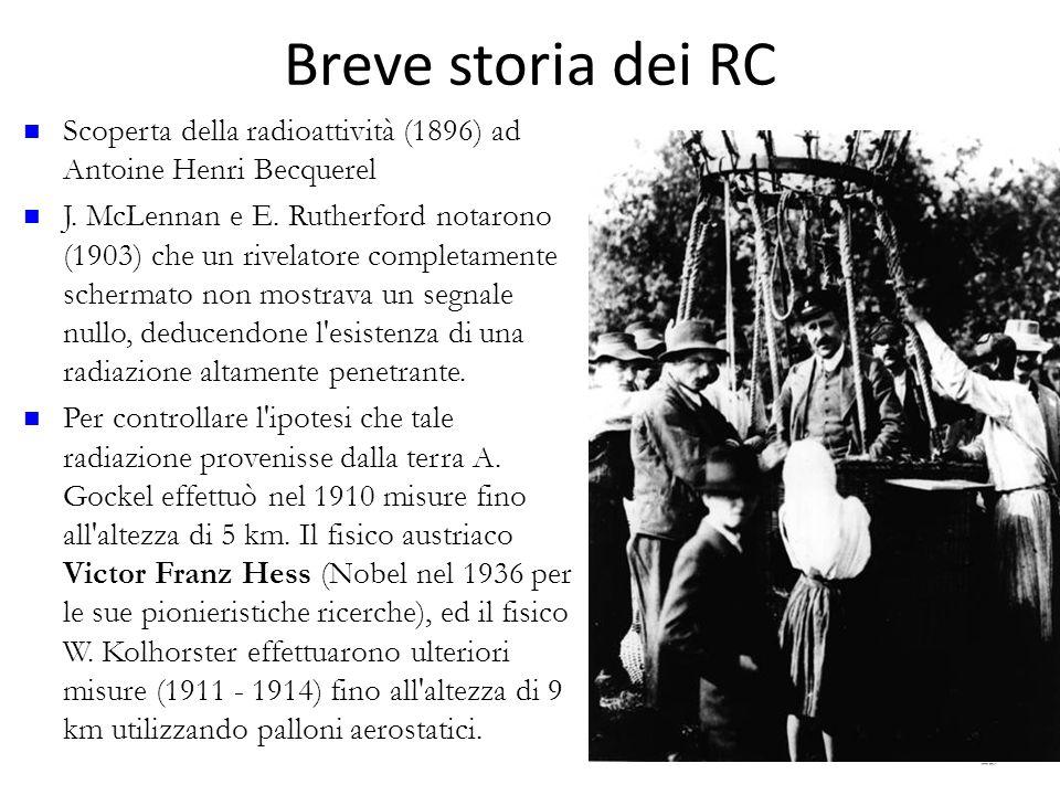 Breve storia dei RC Scoperta della radioattività (1896) ad Antoine Henri Becquerel.