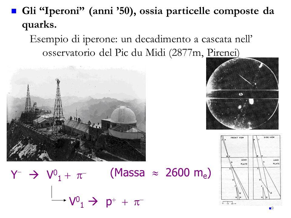 Gli Iperoni (anni '50), ossia particelle composte da quarks.