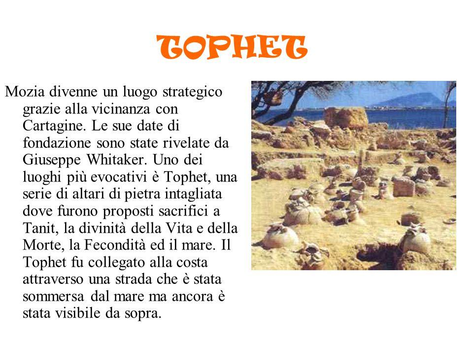 TOPHET