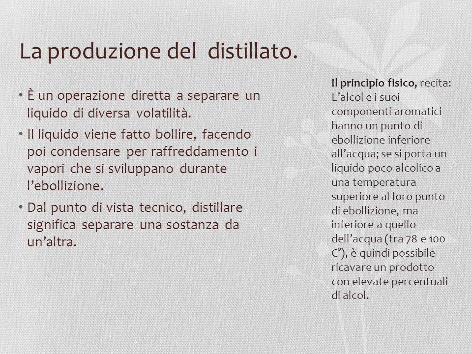 La produzione del distillato.