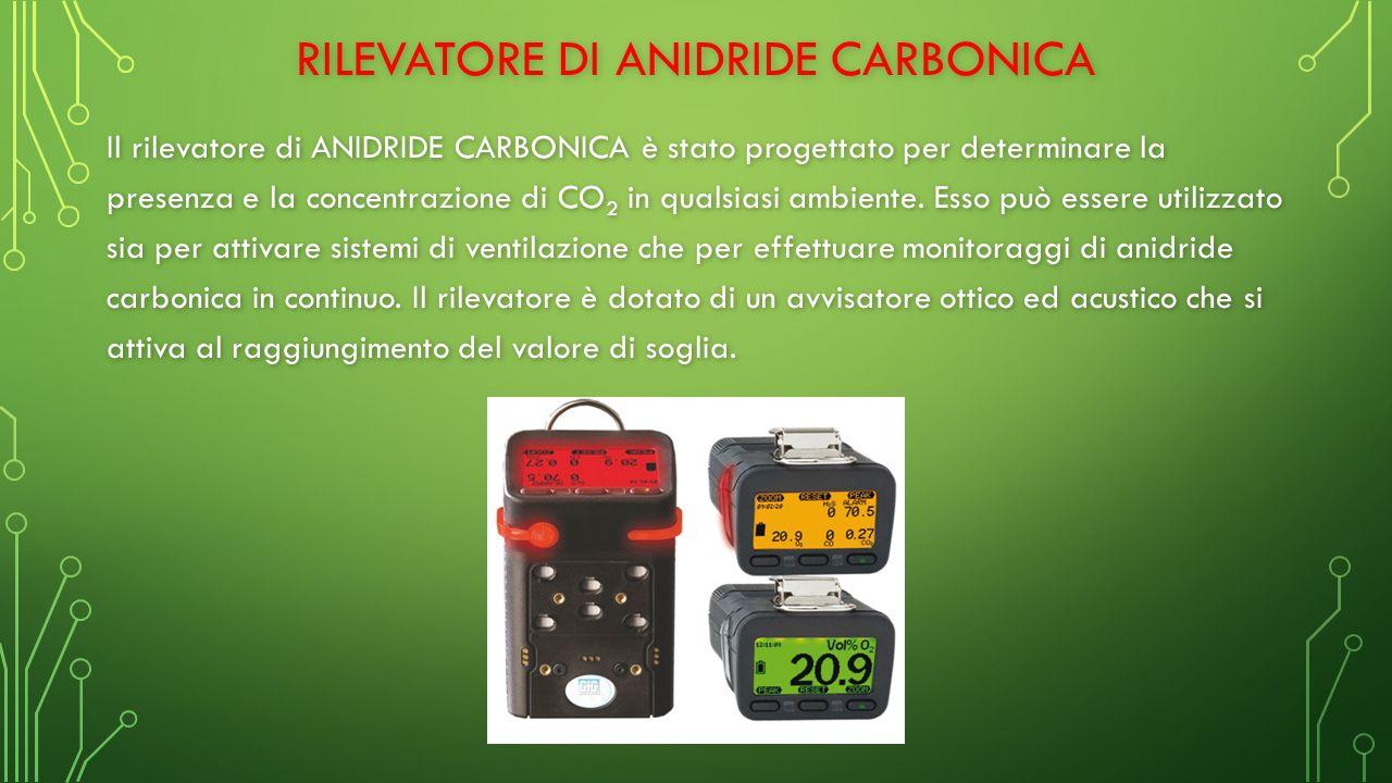 Rilevatore di Anidride Carbonica