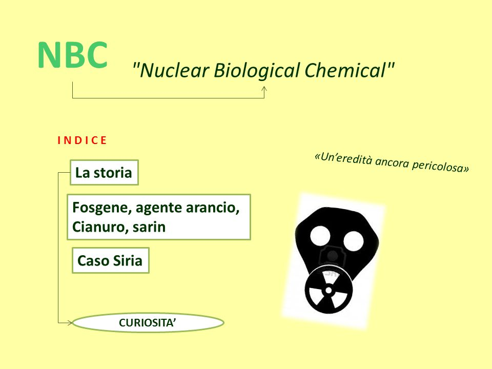 NBC Nuclear Biological Chemical La storia Fosgene, agente arancio,