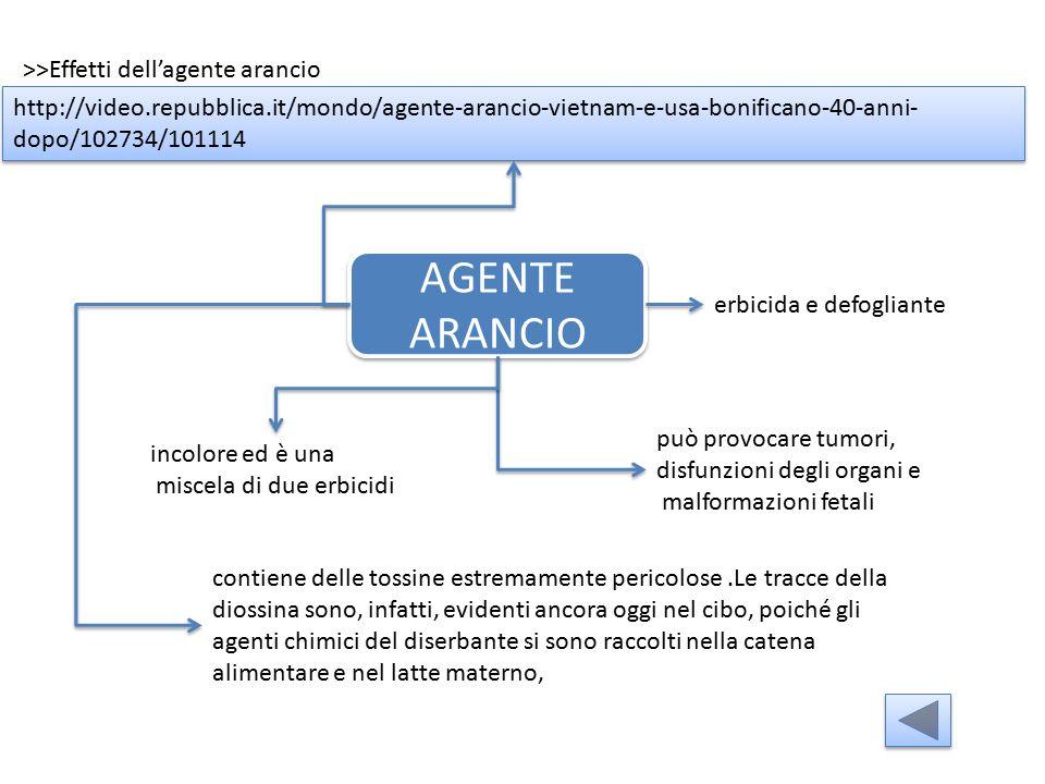 AGENTE ARANCIO >>Effetti dell'agente arancio