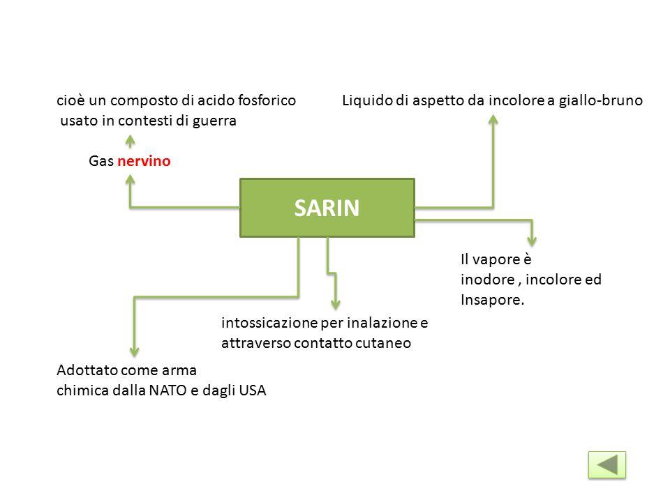 SARIN cioè un composto di acido fosforico usato in contesti di guerra