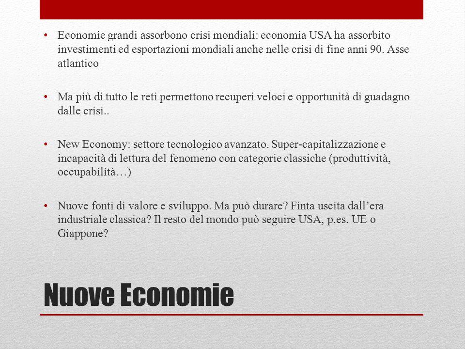 Economie grandi assorbono crisi mondiali: economia USA ha assorbito investimenti ed esportazioni mondiali anche nelle crisi di fine anni 90. Asse atlantico