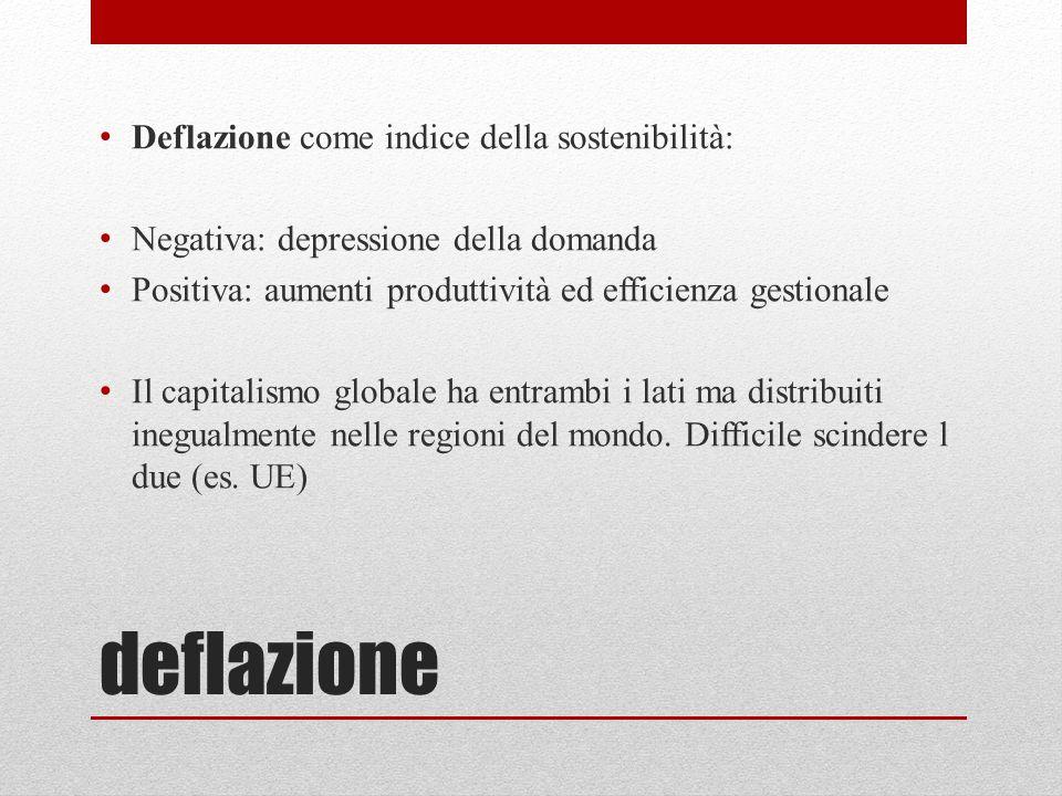 deflazione Deflazione come indice della sostenibilità: