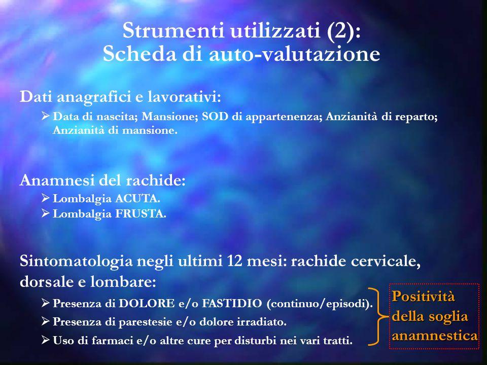 Strumenti utilizzati (2): Scheda di auto-valutazione