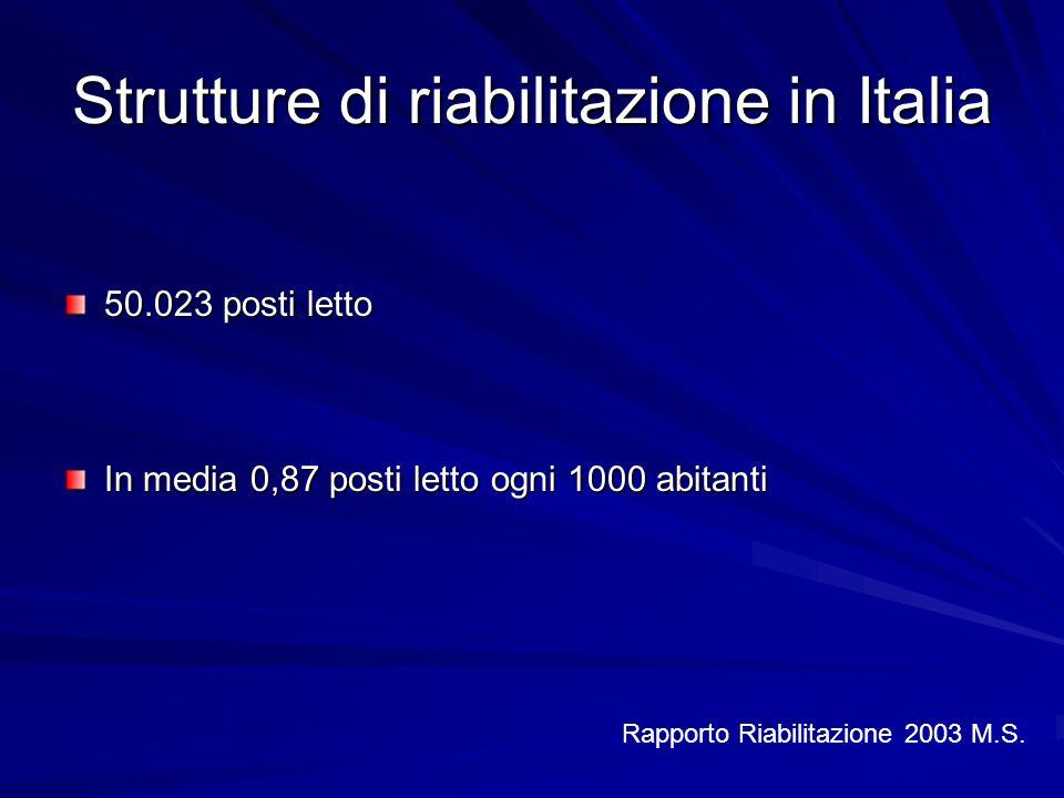 Strutture di riabilitazione in Italia