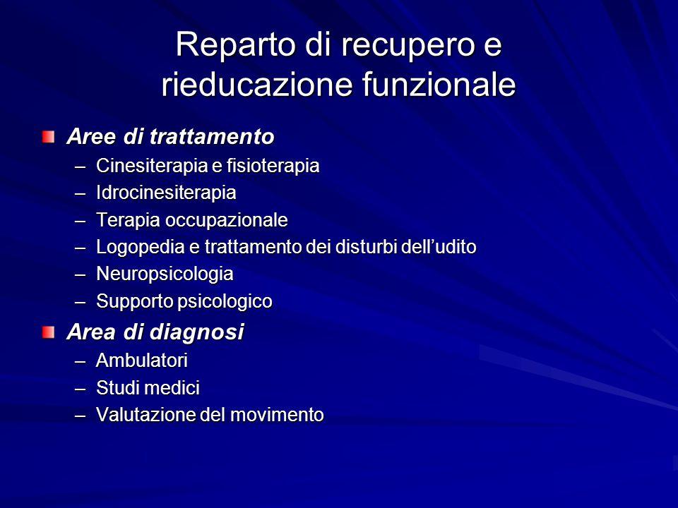 Reparto di recupero e rieducazione funzionale