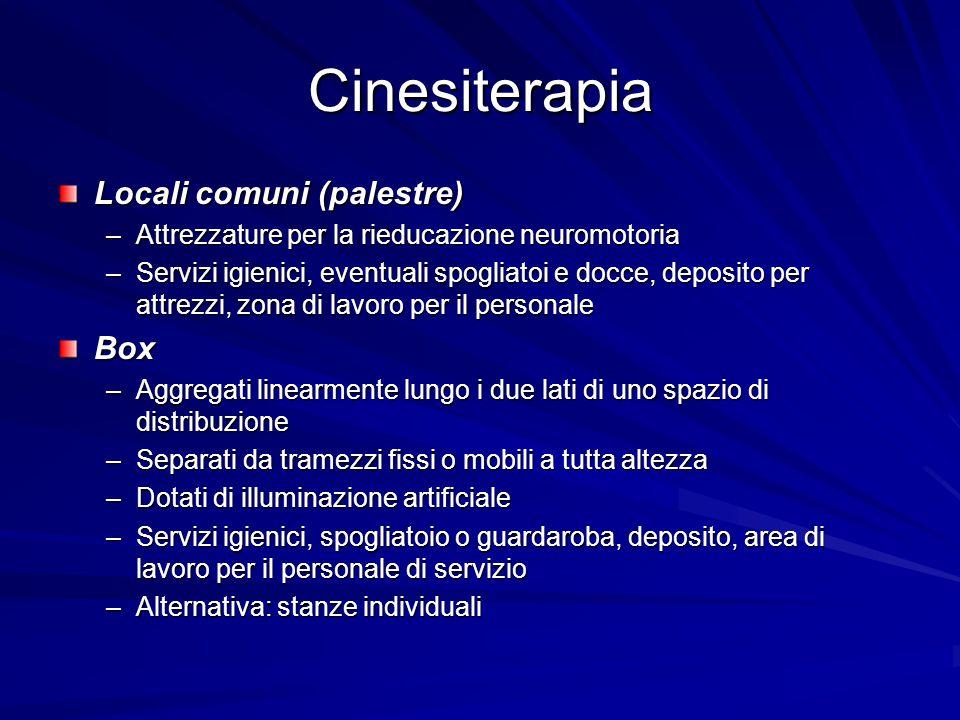 Cinesiterapia Locali comuni (palestre) Box