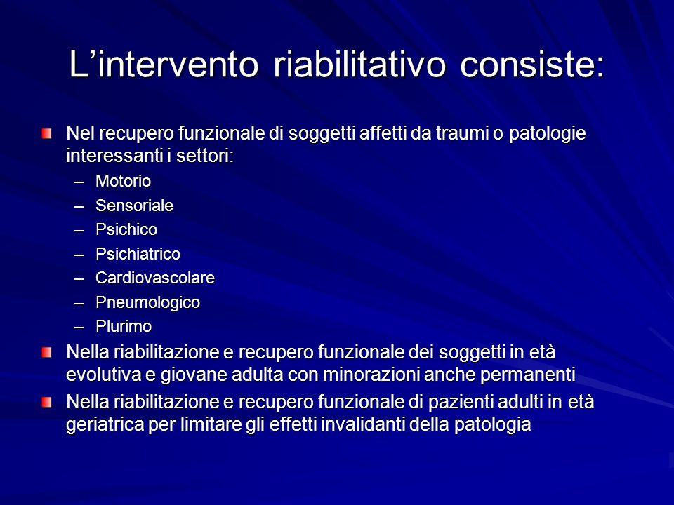 L'intervento riabilitativo consiste: