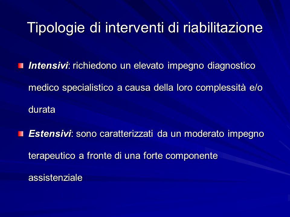 Tipologie di interventi di riabilitazione