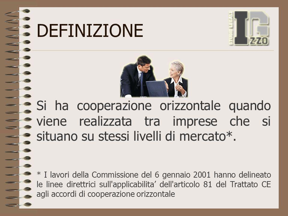 DEFINIZIONE Si ha cooperazione orizzontale quando viene realizzata tra imprese che si situano su stessi livelli di mercato*.