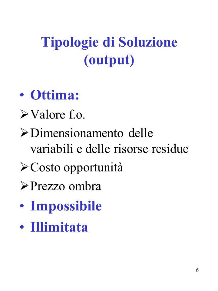 Tipologie di Soluzione (output)