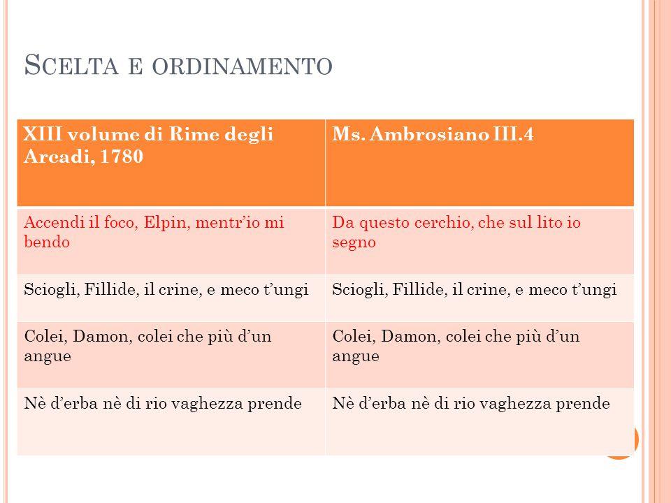 Scelta e ordinamento XIII volume di Rime degli Arcadi, 1780