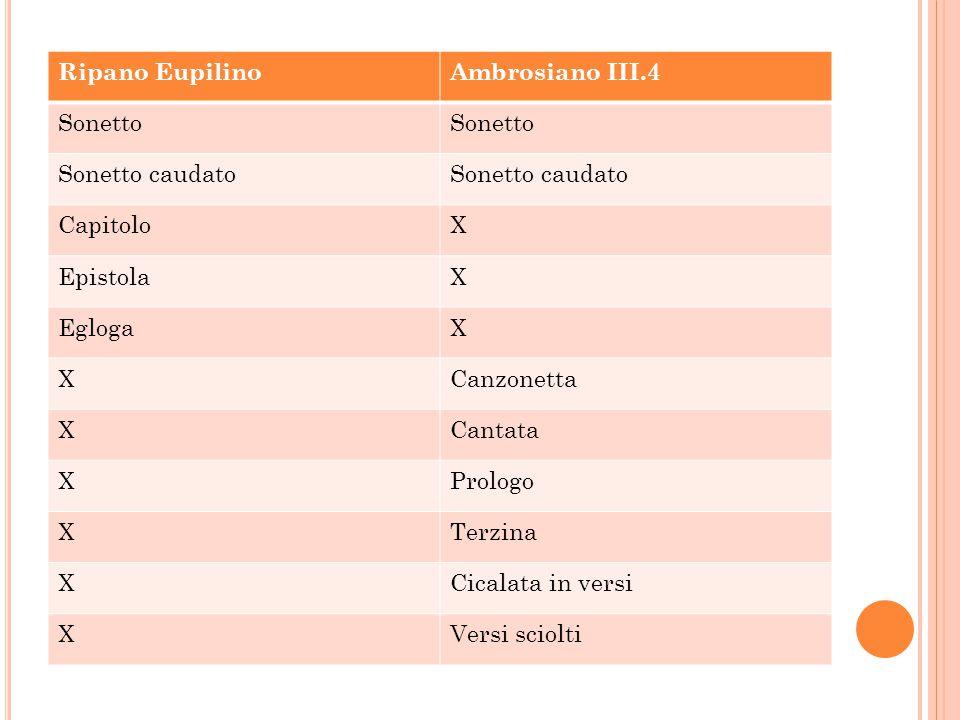 Ripano Eupilino Ambrosiano III.4. Sonetto. Sonetto caudato. Capitolo. X. Epistola. Egloga. Canzonetta.