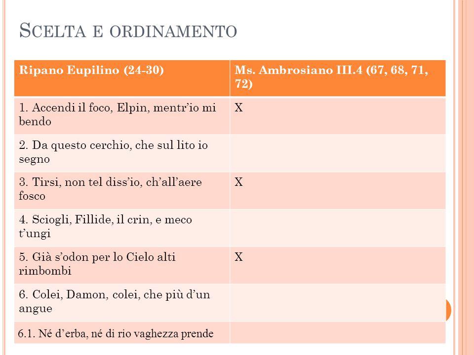 Scelta e ordinamento Ripano Eupilino (24-30)