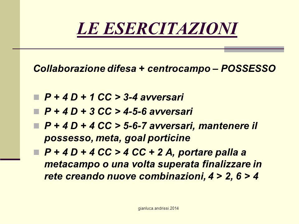 LE ESERCITAZIONI Collaborazione difesa + centrocampo – POSSESSO