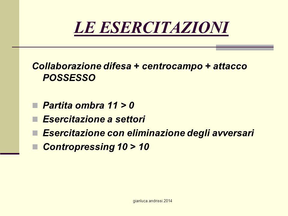LE ESERCITAZIONI Collaborazione difesa + centrocampo + attacco POSSESSO. Partita ombra 11 > 0. Esercitazione a settori.