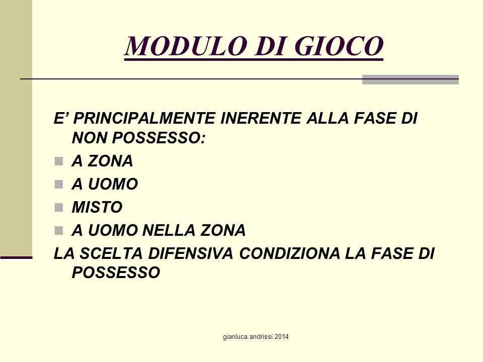 MODULO DI GIOCO E' PRINCIPALMENTE INERENTE ALLA FASE DI NON POSSESSO: