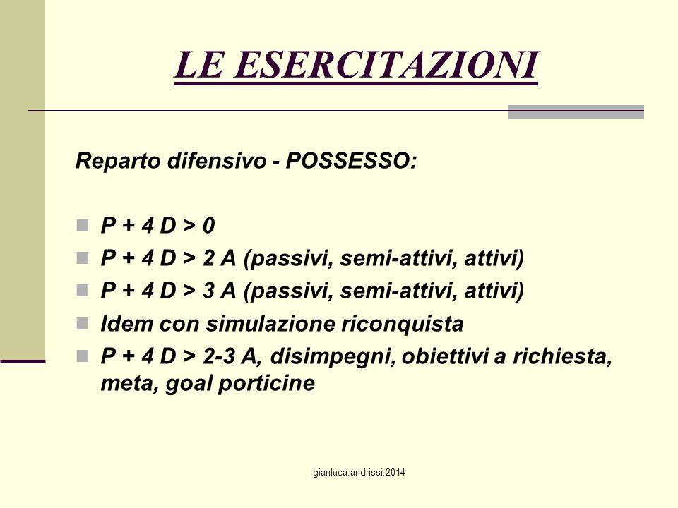 LE ESERCITAZIONI Reparto difensivo - POSSESSO: P + 4 D > 0