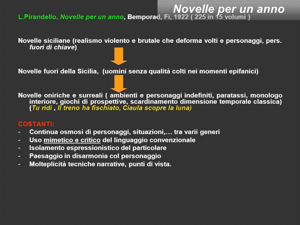 Novelle per un anno L.Pirandello, Novelle per un anno, Bemporad, Fi, 1922 ( 225 in 15 volumi )