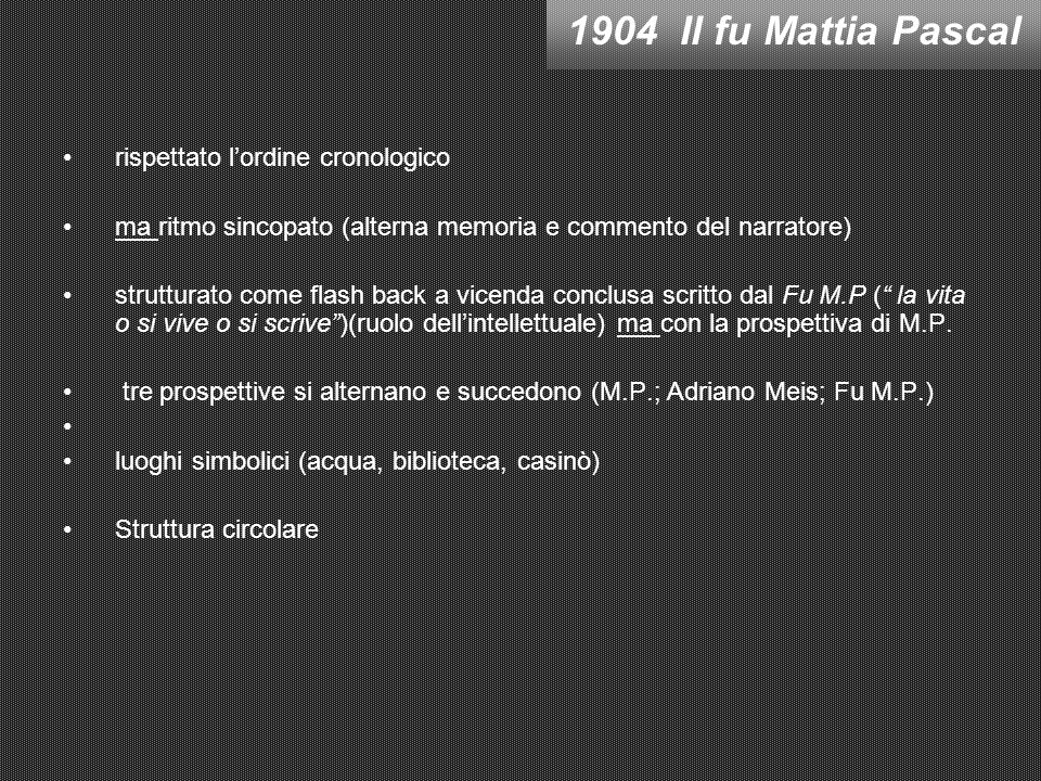 1904 Il fu Mattia Pascal rispettato l'ordine cronologico