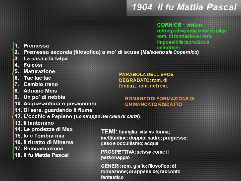 1904 Il fu Mattia Pascal CORNICE : visione retrospettiva critica verso i due rom. di formazione; rom. impossibile (acronico e immobile)