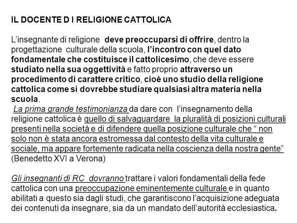 IL DOCENTE D I RELIGIONE CATTOLICA