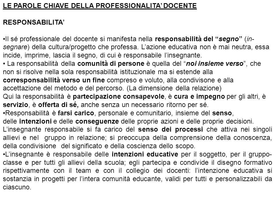 LE PAROLE CHIAVE DELLA PROFESSIONALITA' DOCENTE